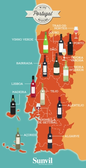 portuguese-wines-branded